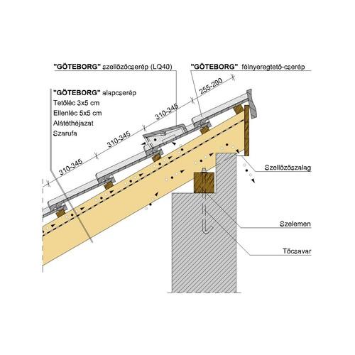 Termék műszaki rajz - Göteborg félnyereg 1