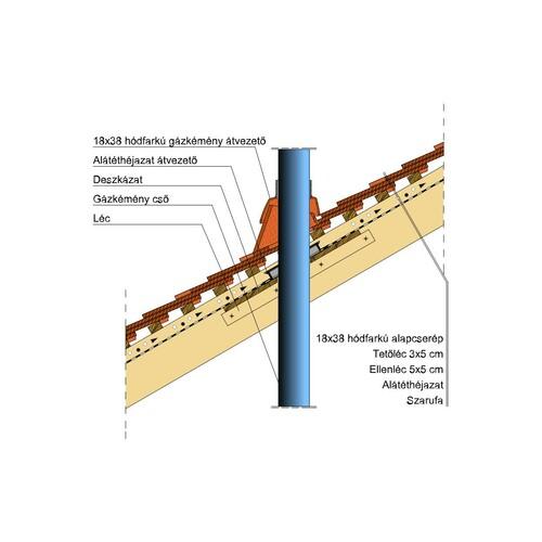 Termék műszaki rajz - Klassik gázkémény