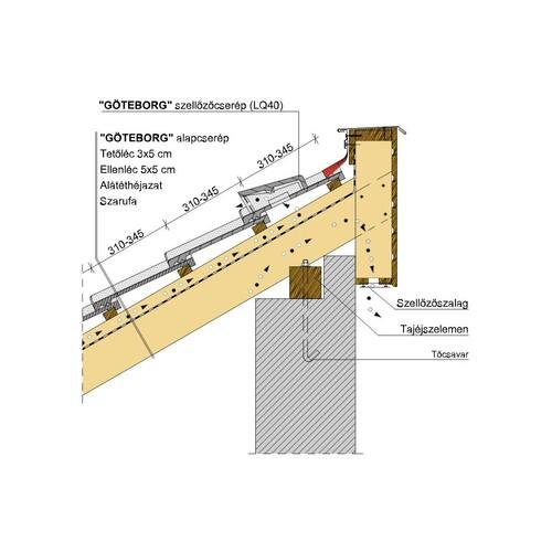 Termék műszaki rajz - Göteborg félnyereg 2