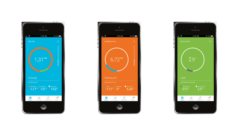 PV App Steuerung