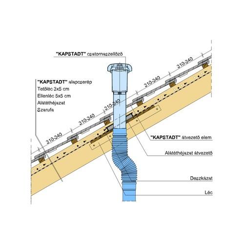 Termék műszaki rajz - Kapstadt csatornaszellőző