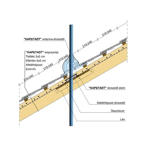 Termék műszaki rajz - Kapstadt antenna
