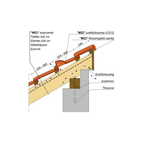 Termék műszaki rajz - MZ3 félnyereg