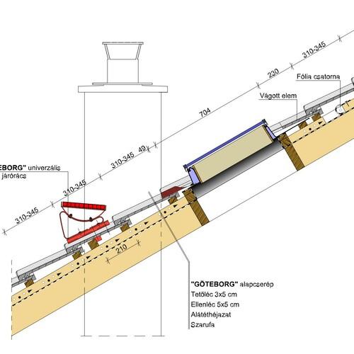 Termék műszaki rajz - Göteborg tetőkibúvó
