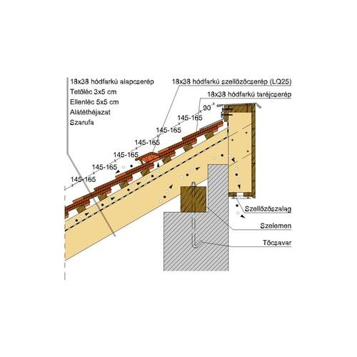 Termék műszaki rajz - Klassik félnyereg kettős fedés