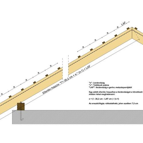 Termék műszaki rajz - Klassik fedési hossz korona fedés