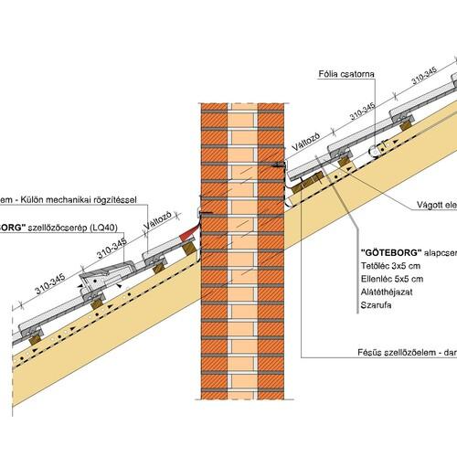 Termék műszaki rajz - Göteborg kéményátvezetés