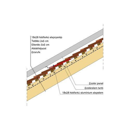 Termék műszaki rajz - Klassik szolártartó